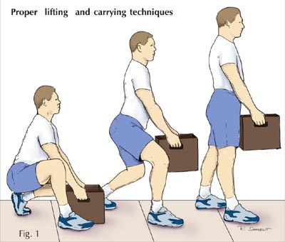 This illustration shows how to properly lift and carry an object.